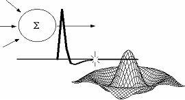 Logo econa formato da rappresentazioni grafice di onde cerebrali